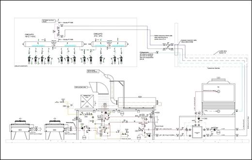 Schema tipo impianto di trigenerazione - Pot. 400kW